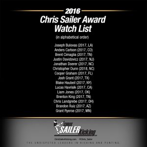 2016 Sailer Award Watch List